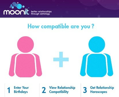Moonit com Shows Couples The Sign | Young Upstarts