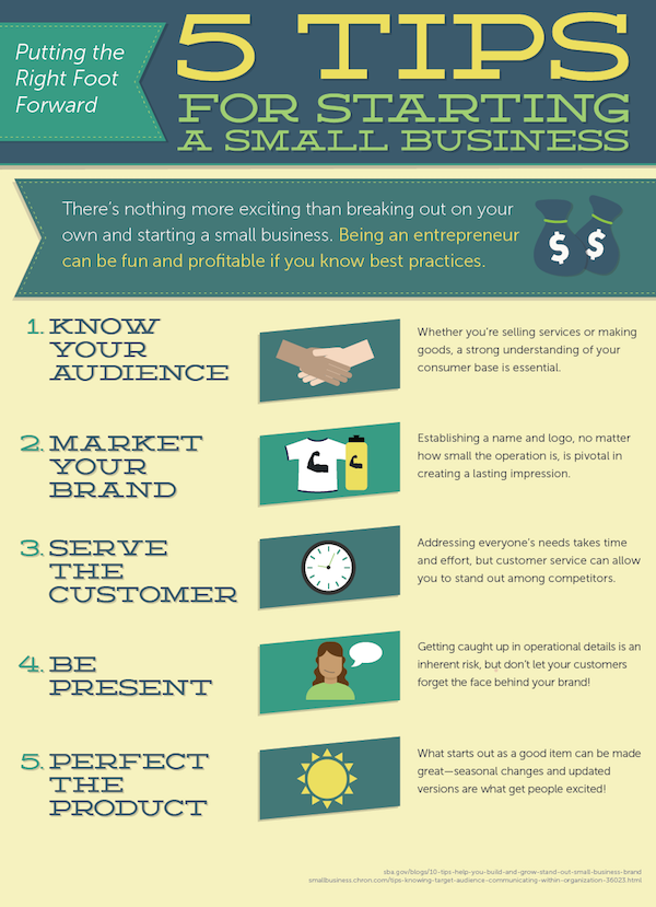 Infographic] 5 Tips For Starting A Small Business | Young Upstarts