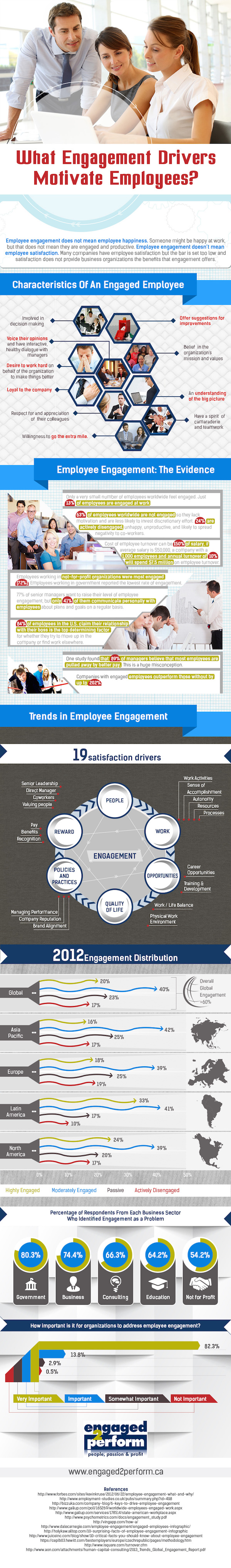 Engagement-Drivers-That- Motivates-Employees