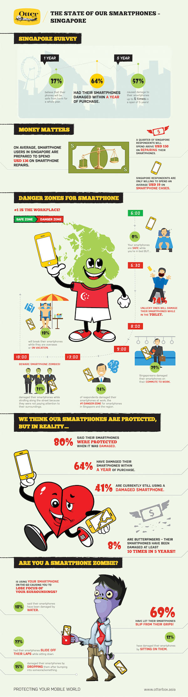 OB_Singapore Infographic_v3