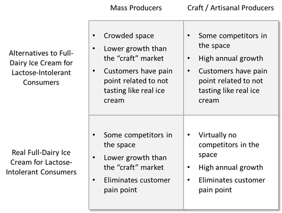mass-vs-craft-producers