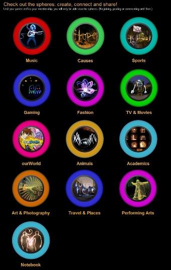 Sphere categories.