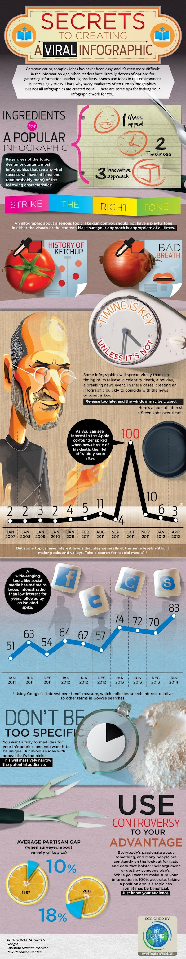 secrets to creating a viral infographic