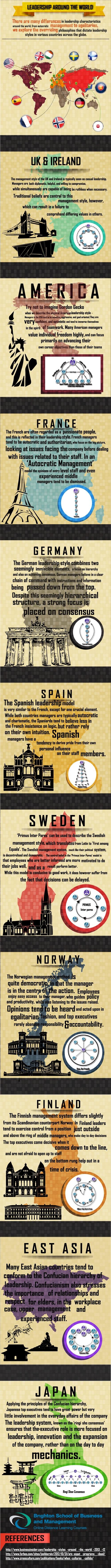 Leadership Styles Around the World - Brighton Infographic