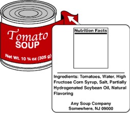 can ingredient list