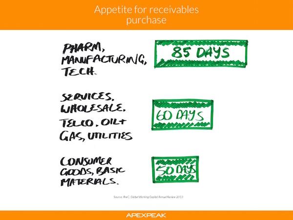 apexpeak slide 3