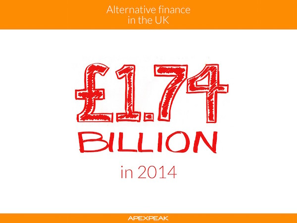 apexpeak alternative finance