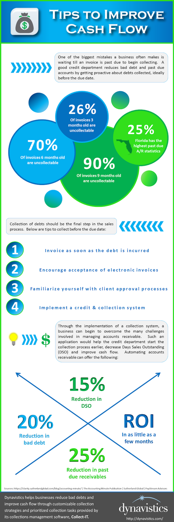 Tips-to-Improve-Cash-Flow_Infographic