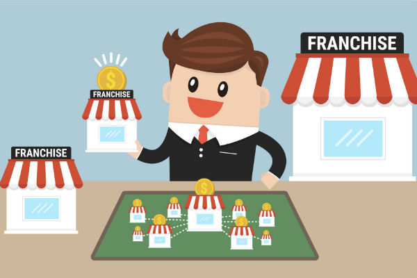 Understanding The Three Factors of Franchise Success: Circumstances, Operations, And Humanity