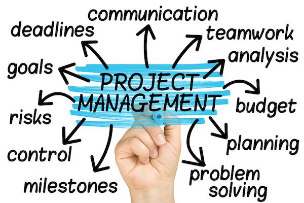 Benefits Of Implementing Enterprise Work Management