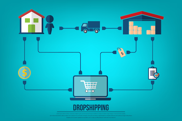 Why Dropshipping Will Not Go Out Of Style Anytime Soon