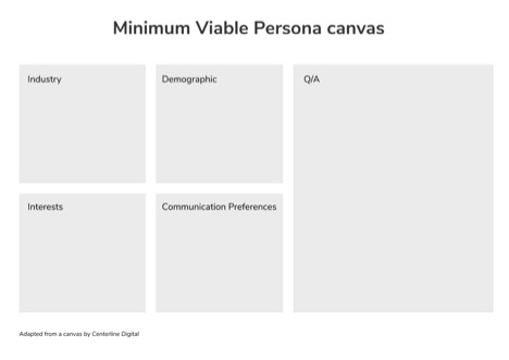 minimum viable persona