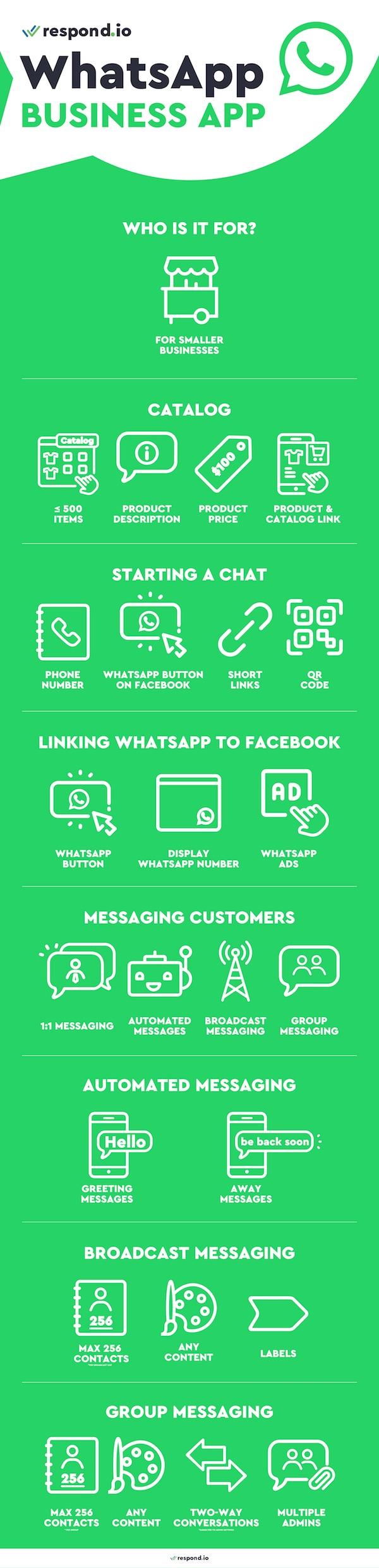 Infographic Whatsapp Business Api Young Upstarts