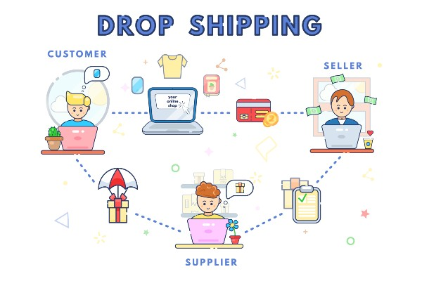 5 Best Dropshipping Companies For Your Shopify Store